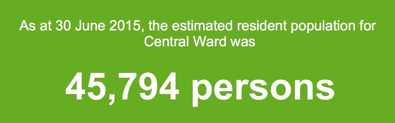 Central Ward population