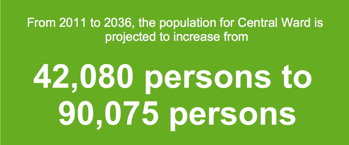 Central Ward population increase
